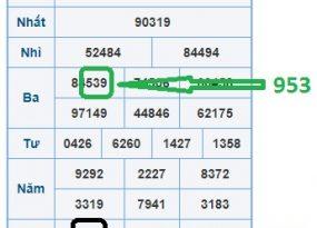 Dự đoán xổ số miền Bắc - xsmb thu 6 ngày 23/11/2018