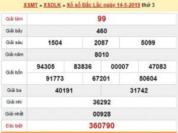 Dự đoán XSMT 26/6/2019, dự đoán kết quả Xổ Số Miền Trung