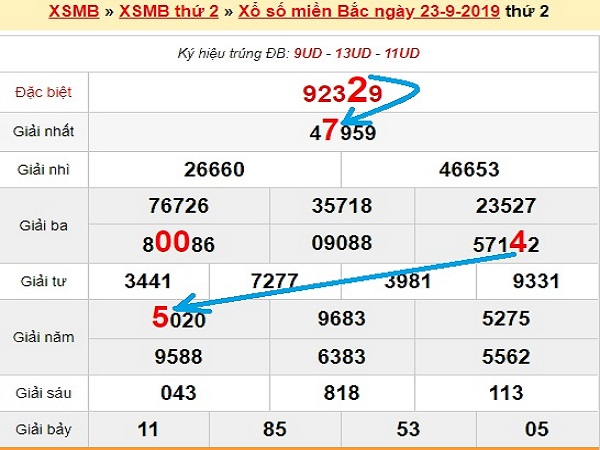 Phân tích xsmb ngày 24/09 chuẩn xác