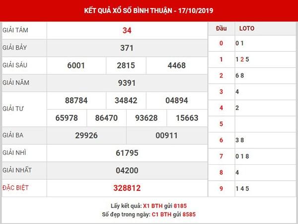 Thống kê XS Bình Thuận thứ 5 ngày 24-10-2019