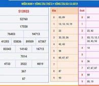 Thống kê xổ số vũng tàu ngày 10/12 từ các chuyên gia