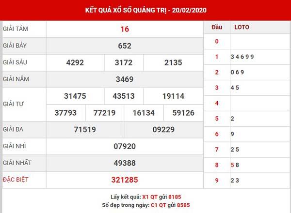 Dự đoán KQXS Quảng Trị thứ 5 ngày 27-02-2020
