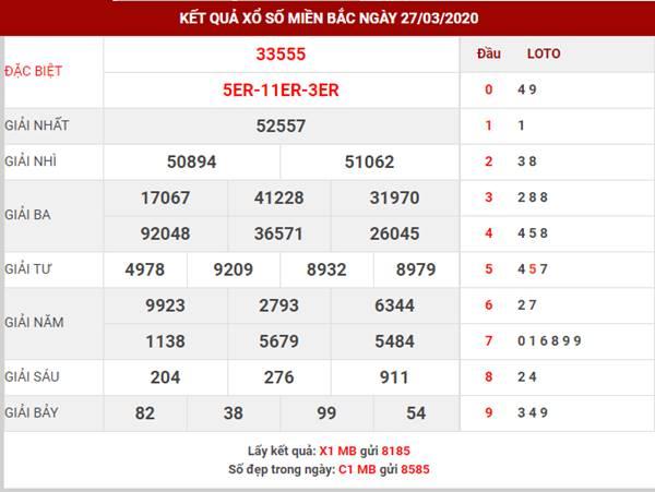 Dự đoán KQSXMB thứ 7 ngày 28-3-2020