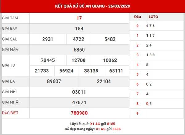 Phân tích kết quả XS An Giang thứ 5 ngày 16-4-2020