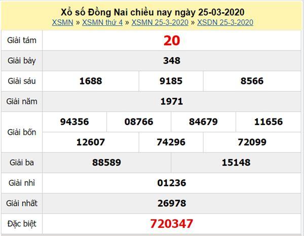 Thống kê XSDNA 29/4/2020 - KQXS Đồng Nai thứ 4