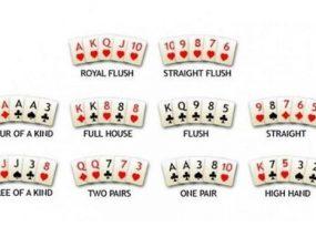 Cách chơi xì tố Hồng Kong qua xếp hạng Hand