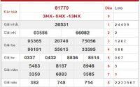 Phân tích lô tô xổ số miền bắc -KQXSMB thứ 2 ngày 25/05