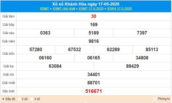 Dự đoán XSKH 20/5/2020 - KQXS Khánh Hòa thứ 4