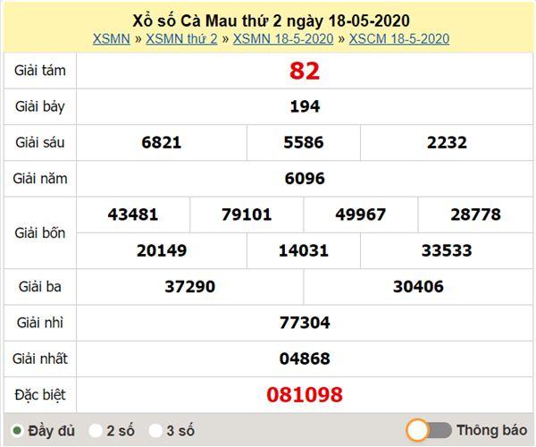 Soi cầu XSCM 25/5/2020 - KQXS Cà Mau hôm nay