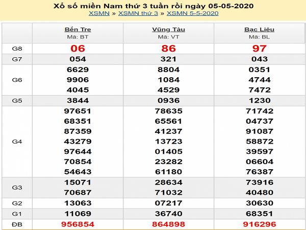 soi-cau-xsmn-6-5-2020-min