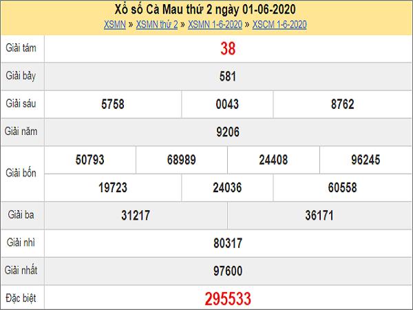 ket-qua-xo-so-ca-mau-ngay-1-6-2020-min