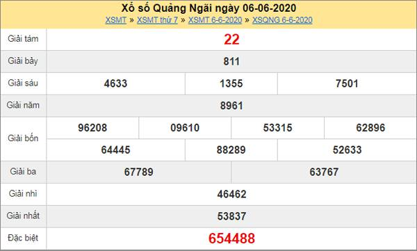 Soi cầu XSQNG 13/6/2020 chốt KQXS Quảng Ngãi cực chuẩn