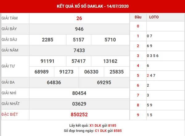 Soi cầu kết quả xổ số Daklak thứ 3 ngày 21-7-2020