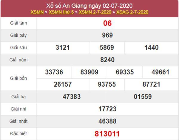 Dự đoán XSAG 9/7/2020 chốt KQXS An Giang thứ 5