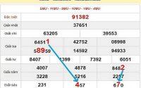 Thống kê lô tô KQXSMB- xổ số miền bắc thứ 4 ngày 29/07/2020