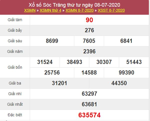 Dự đoán XSST 15/7/2020 chốt KQXS Sóc Trăng thứ 4