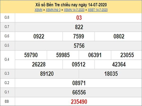 Nhận định XSBT 21/7/2020