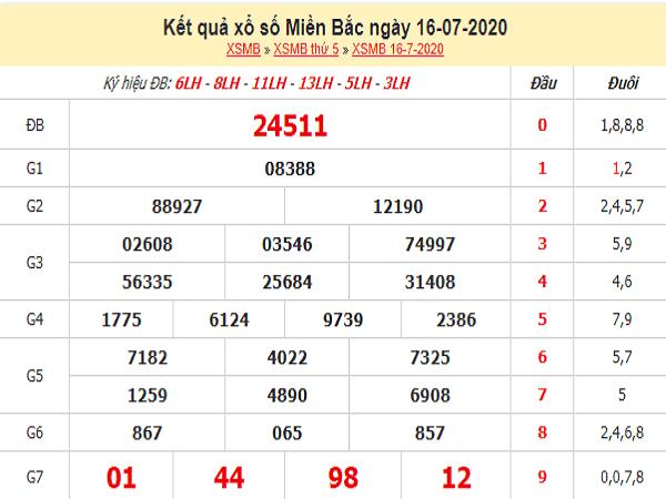 Bảng KQXSMB- Phân tích xổ số miền bắc ngày 17/07 chuẩn