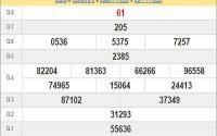 Dự đoán xổ số Vũng Tàu 30-06-2020 hôm nay - Dự đoán xổ số Vũng Tàu 30-06-2020 thứ 3 được các chuyên gia dự đoán XS Vũng Tàu tính toán chính xác bằng phần mềm thống kê lô đề hiện đại. 2 nội dung chính mà chúng tôi sẽ cùng bạn phân tích hôm nay sẽ là : → Xem lại KQXS Vũng Tàu ngày hôm trước để đưa ra một số điểm chính đá
