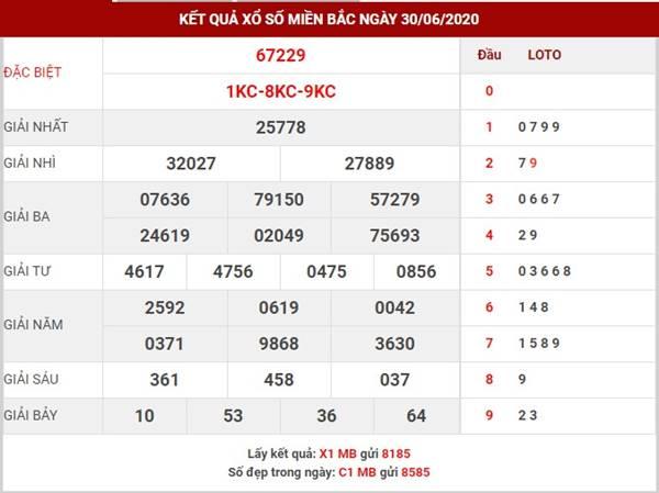 Dự đoán kết quả SXMB thứ 4 ngày 1-7-2020