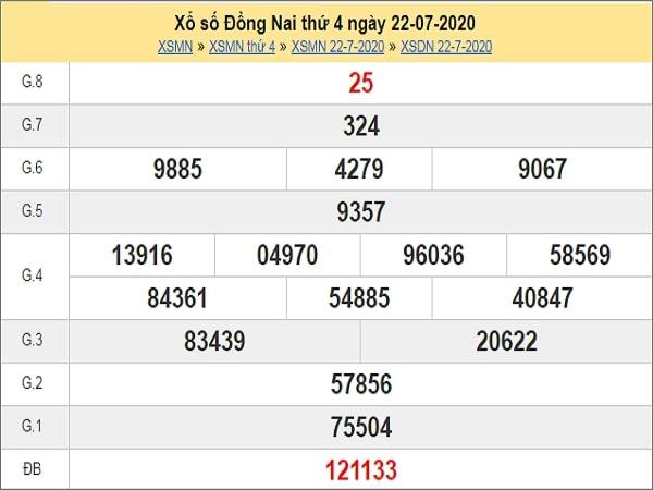 Nhận định XSDN 29/7/2020