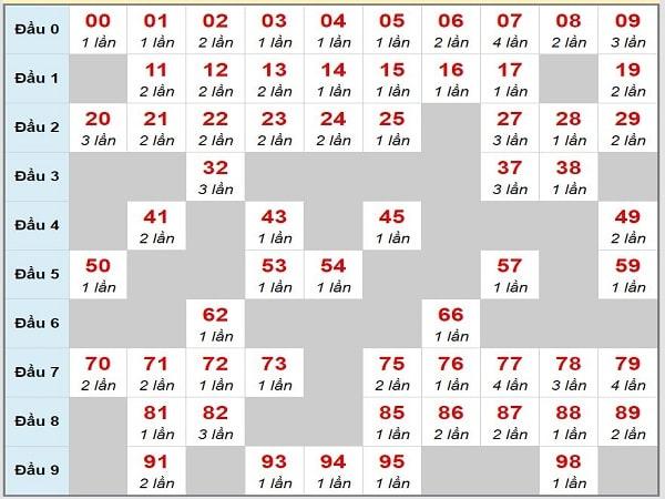 tk-cau-lo-to-dong-mb-8-7-2020-min
