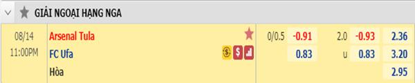Tỷ lệ kèo giữa Arsenal Tula vs Ufa