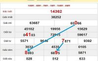 Dự đoán KQXSMB-xổ số miền bắc ngày 01/08 hôm nay