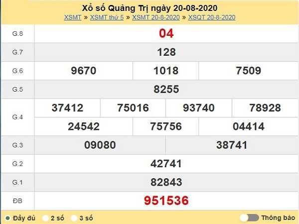 Nhận định KQXSQT- xổ số quảng trị thứ 5 ngày 27/08 tỷ lệ trúng cao