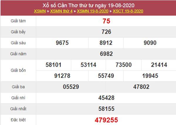 Thống kê XSCT 26/8/2020 chốt lô VIP Cần Thơ thứ 4