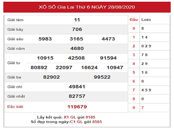 Thống kê KQXSGL - xổ số gia lai thứ 6 ngày 04/09/2020 của các chuyên gia