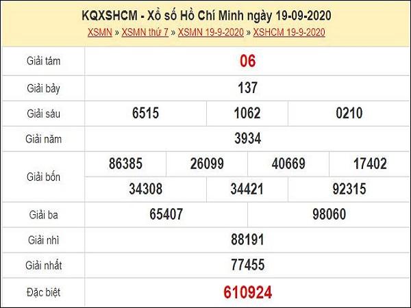 Nhận định XSHCM 21/9/2020