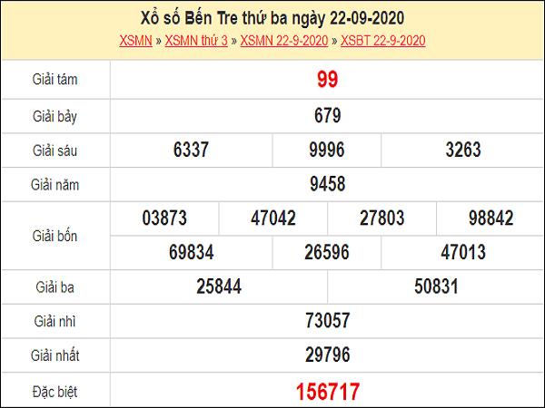 Nhận định KQXSBT ngày 29/09/2020-  xổ số bến tre hôm nay