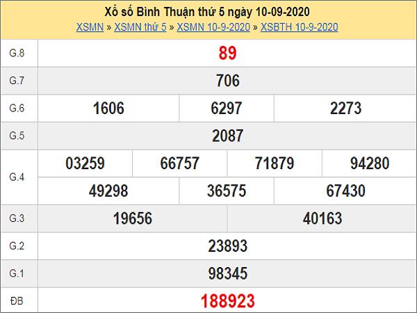 Tổng hợp dự đoán KQXSBT- xổ số bình thuận thứ 6 ngày 17/09/2020