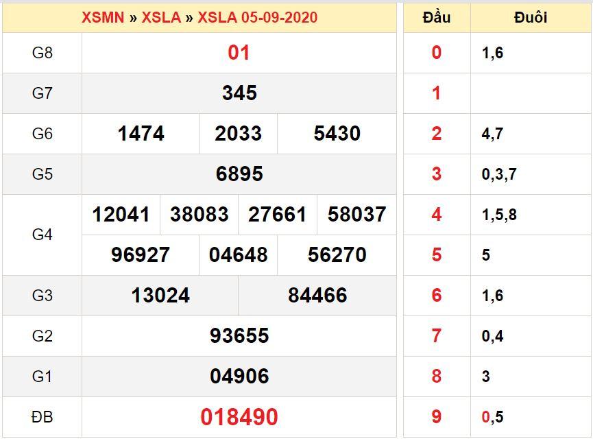 Thống kê KQXSLA- xổ số long an thứ 7 ngày 12/09/2020 hôm nay