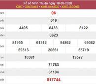 Phân tích XSNT 25/9/2020 chốt số đẹp Ninh Thuận thứ 6