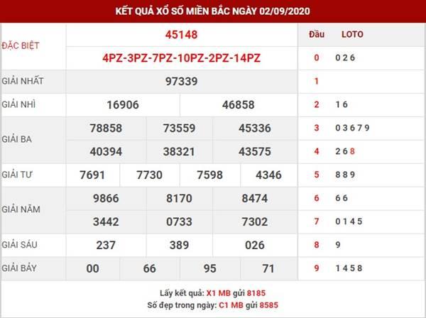 Dự đoán SXMB thứ 5 ngày 3-9-2020 đúng nhất