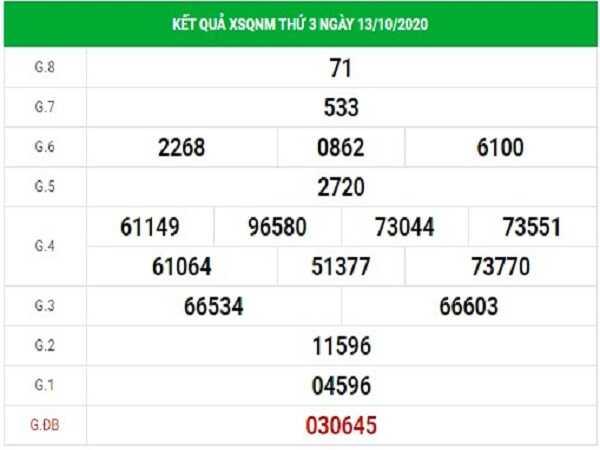 Tổng hợp phân tích KQXSQN ngày 20/10/2020- xổ số quảng nam