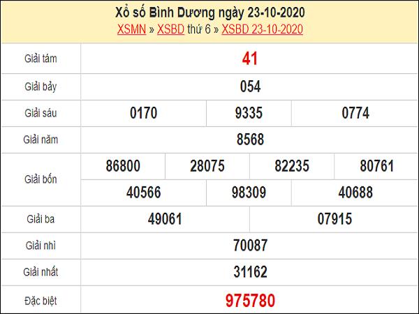 Soi cầu XSBD 30/10/2020