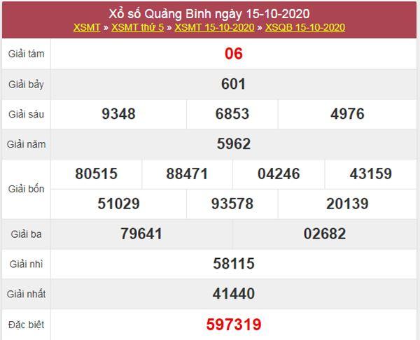 Nhận định KQXS Quảng Bình 22/10/2020 thứ 5 chính xác nhất