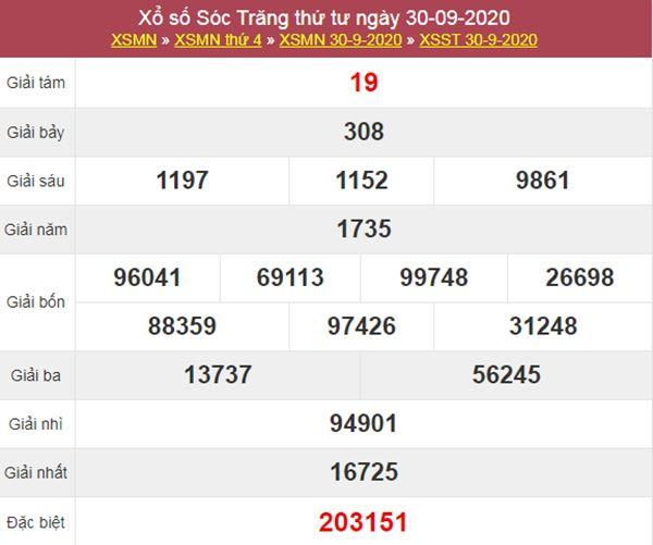 Phân tích XSST 7/10/2020 chốt KQXS Sóc Trăng thứ 4