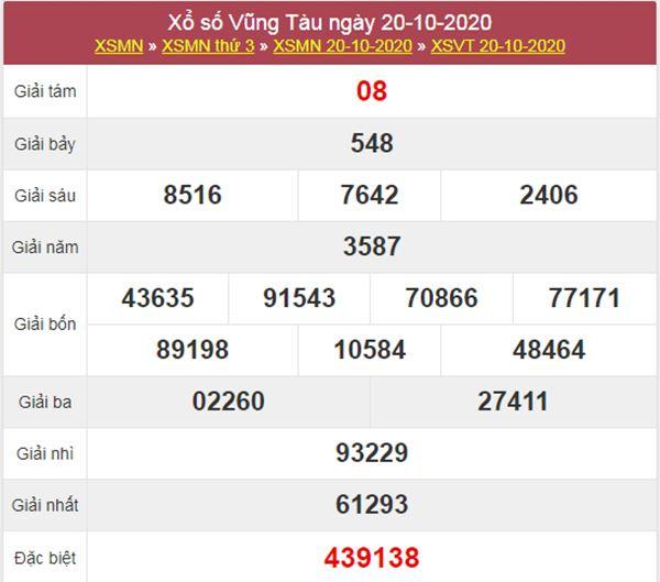 Soi cầu KQXS Vũng Tàu 27/10/2020 thứ 3 siêu chuẩn xác