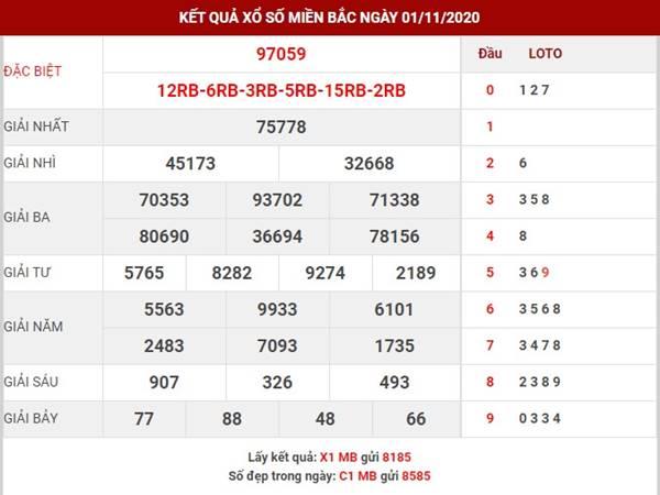 Dự đoán kết quả SXMB thứ 2 ngày 2-11-2020