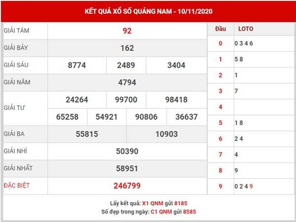 Phân tích KQXS Quảng Nam thứ 3 ngày 17/11/2020