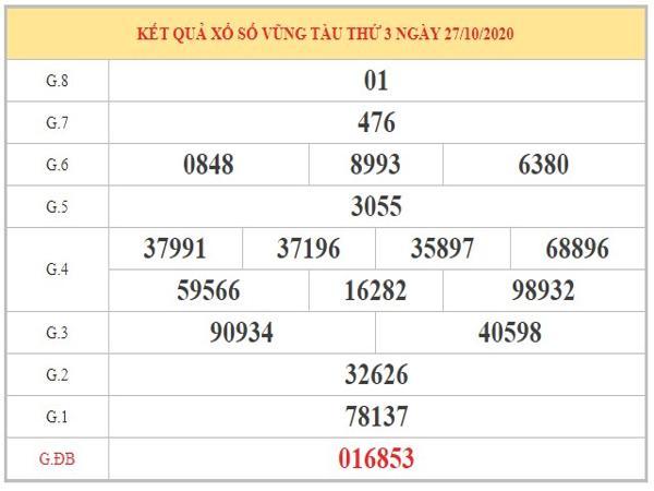 Dự đoán XSVT ngày 03/11/2020 dựa vào kết quả kỳ trước