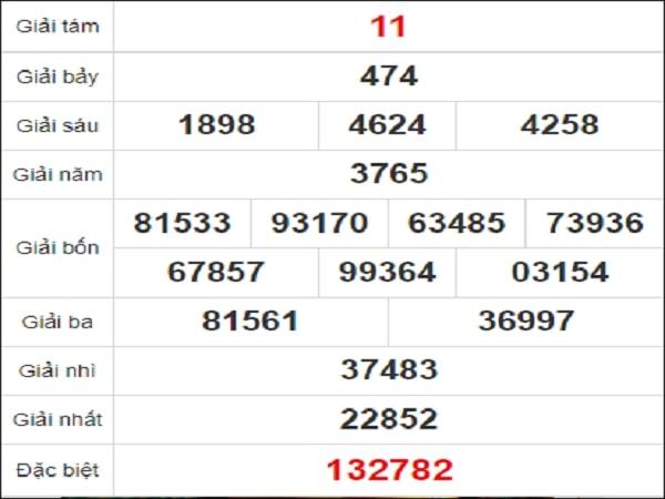Quay thử xổ số Hồ Chí Minh ngày 23/11/2020