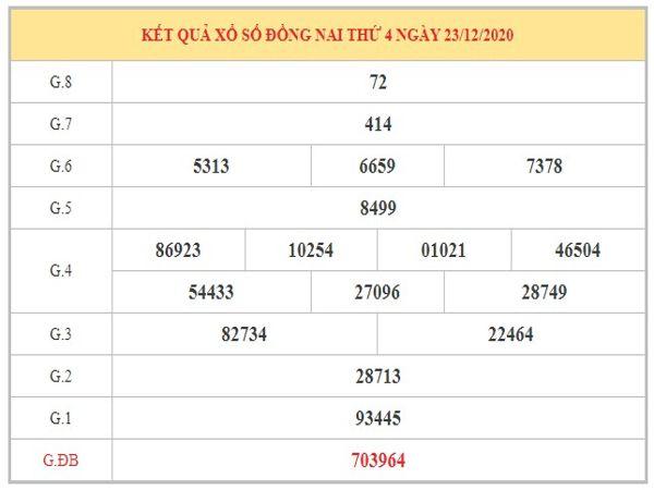 Nhận định KQXSDN ngày 30/12/2020 dựa trên kết quả kì trước