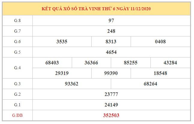 Thống kê XSTV ngày 18/12/2020 dựa trên kết quả kì trước