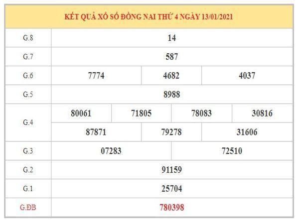 Phân tích KQXSDN ngày 20/1/2021 dựa trên kết quả xổ số Đồng Nai kì trước