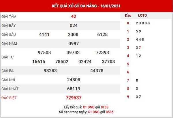 Phân tích XSDNG ngày 20/1/2021